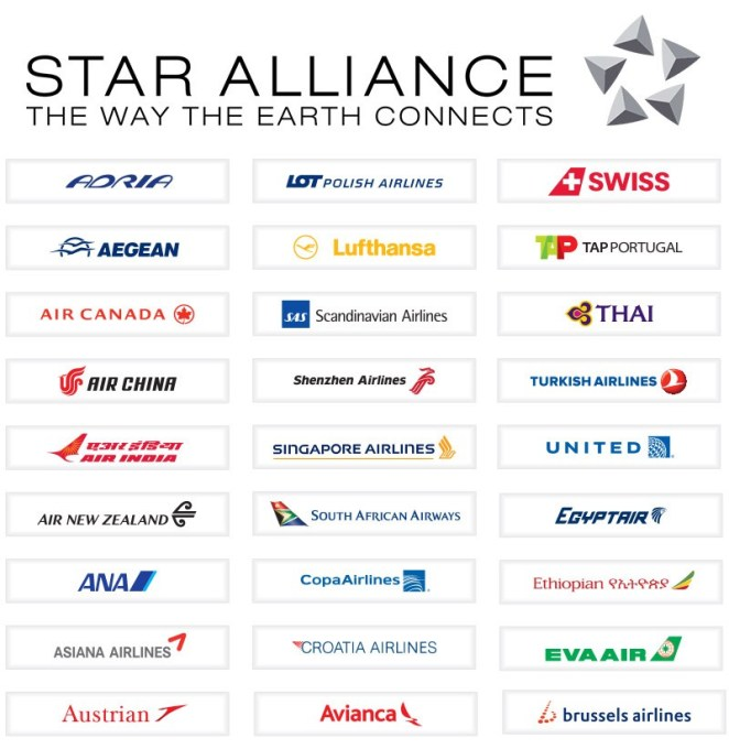 StarAlliance_rightBanner